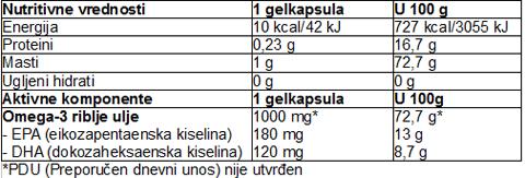 omega 3 kcal